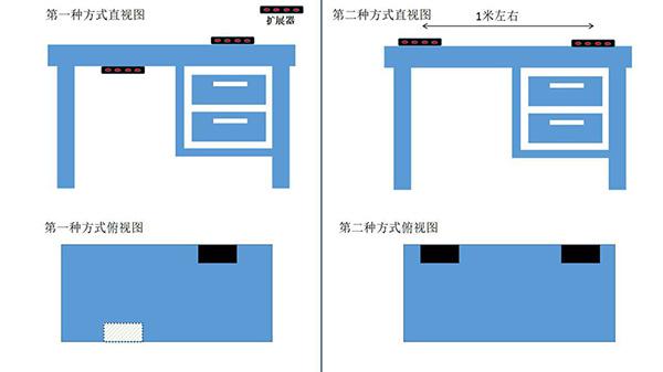英讯ws-3经济型 录音屏蔽器 防非法录音 无不适感 厂家直销示例图3