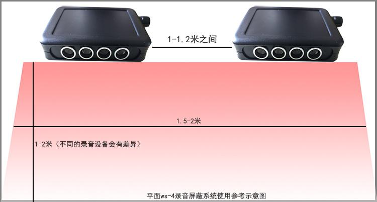 英讯 ws-4录音屏蔽系统 权威检测 质量保证 厂家直销 便携灵活示例图4