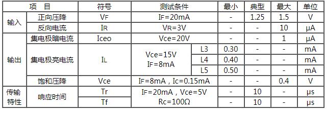 反射式光电开关/ST188 WASF L4示例图1