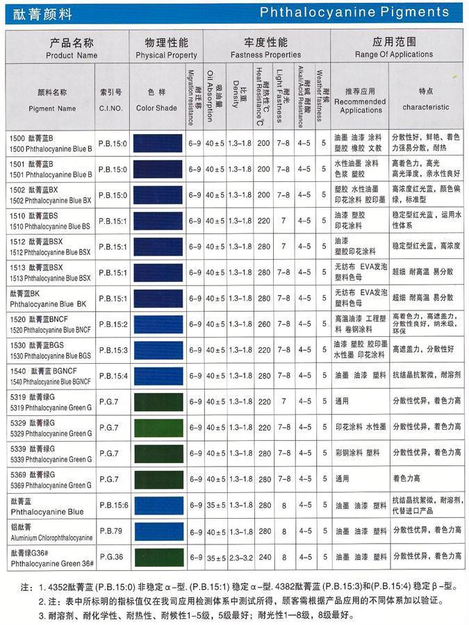 5339高温酞菁绿G示例图1
