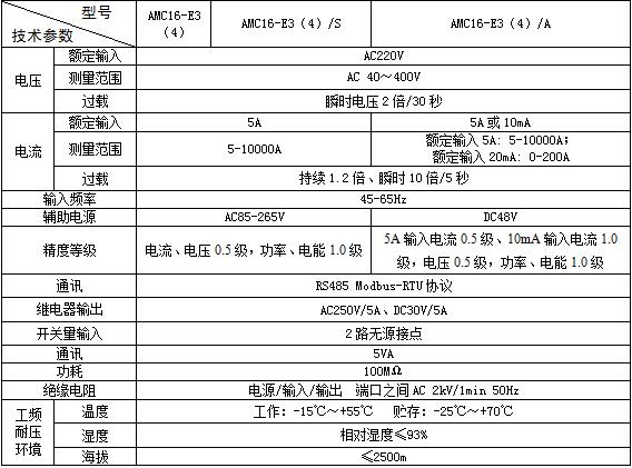 安科瑞,AMC系列,多回路監控裝置示例圖3