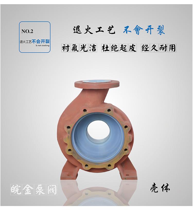 IHF65-50,50-32型,氟塑料離心泵,四氟合金泵廠家,防腐化工泵示例圖11