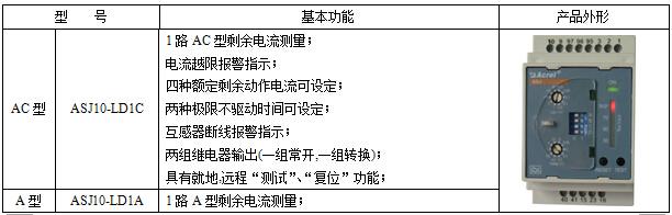 通讯铁塔用过欠压保护器    智能剩余电流继电器   安科瑞ASJ20-LD1A    双继电器输出  1路A型剩余电流示例图3