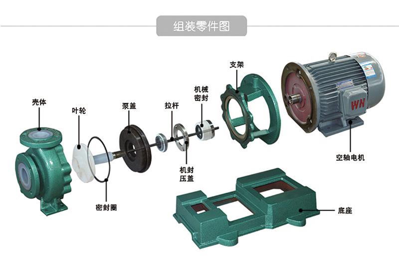 IHF80-65-125D离心泵 卧式单级 叶轮闭式 氟塑料化工泵 腾龙批发示例图9