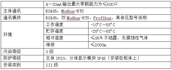 断相保护电动机保护器 安科瑞ARD2-5 马达保护器 启停过载超时低压示例图22