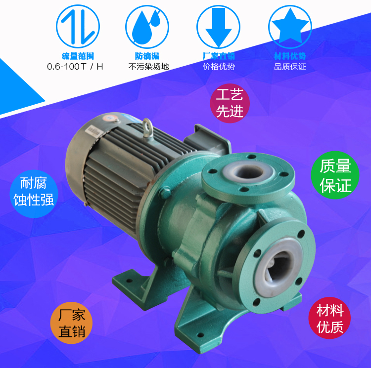 CQB-FJ氟塑料磁力泵,防腐蝕耐酸堿磁力驅動泵,襯氟高溫磁力泵,磁力離心泵示例圖3