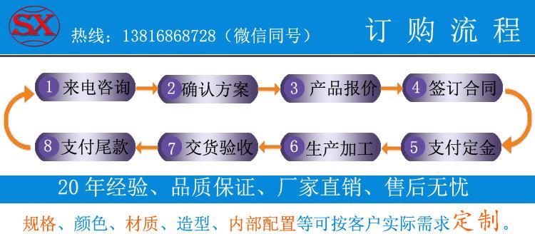 吸烟亭[XYT-006] 新款户外吸烟亭,报价/定制/设计/直销,吸烟亭厂家-上海赛轩示例图8