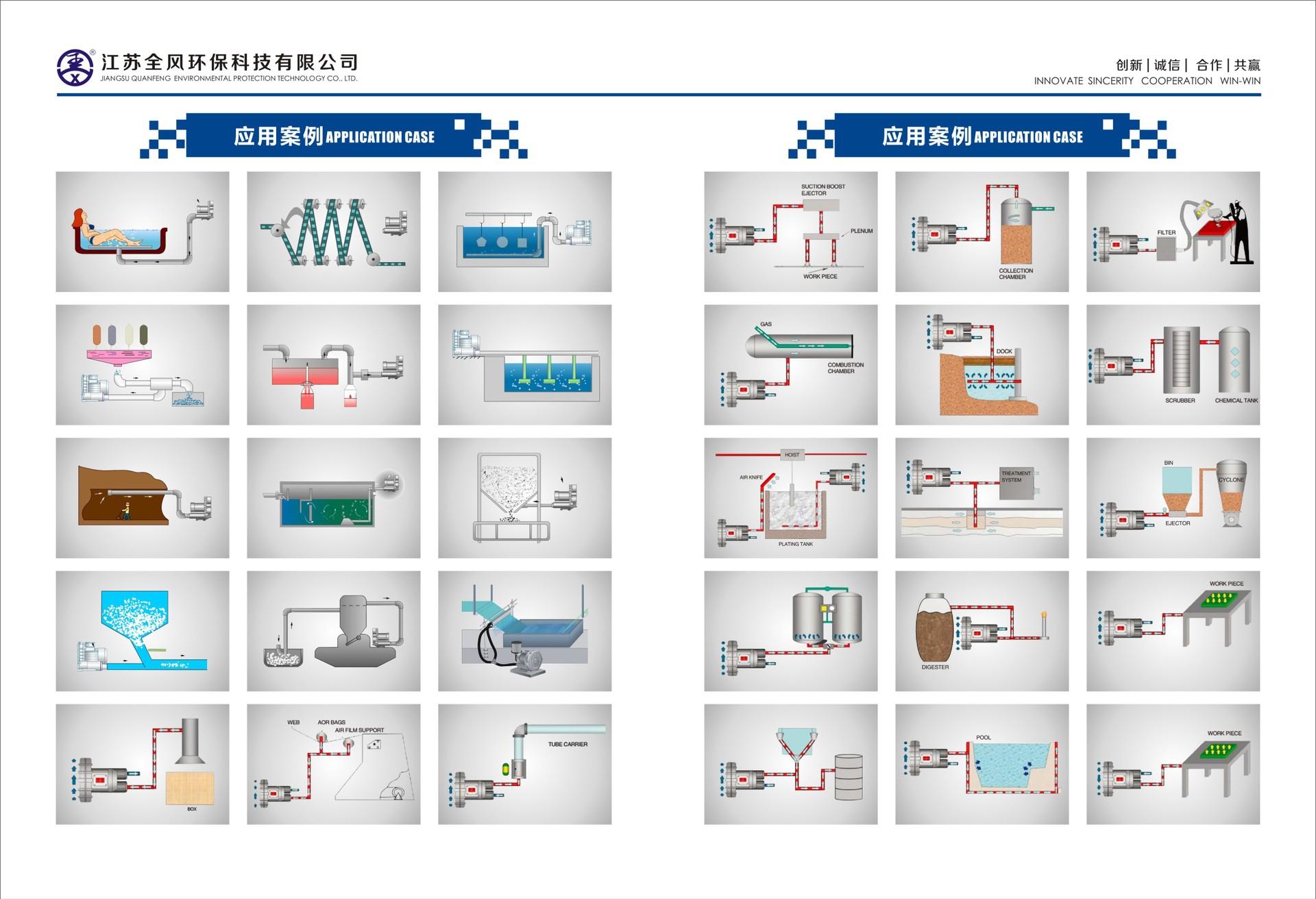 现货:纳米增氧曝气旋涡气泵  RB-42S-1漩涡打氧气泵 全风曝气高压鼓风机*示例图3