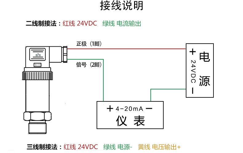 管道压力变送器 自来水 供水管道 排气管道传感器 蒸气 天然气管道压力变送器  立管压力变送器示例图5