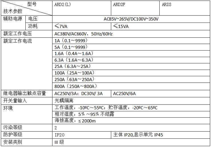 断相保护电动机保护器 安科瑞ARD2-5 马达保护器 启停过载超时低压示例图12