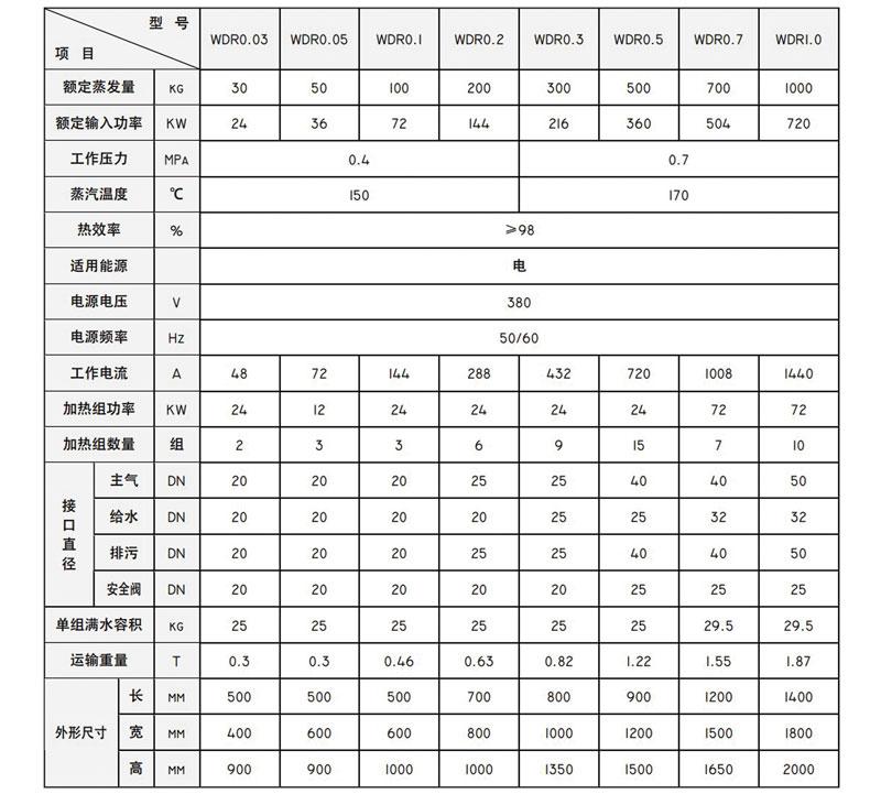产品11卧式电蒸汽发生器-产品参数.jpg