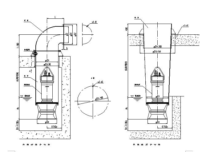 南京兰江悬挂式潜水轴流泵,管道泵示例图2