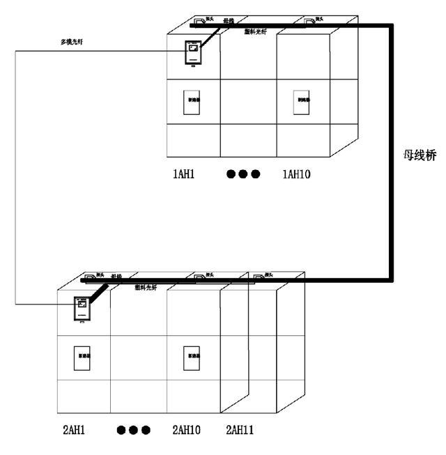 安科瑞ARB5-E弧光保护扩展单元 弧光信号采集 采集30路弧光信号示例图6