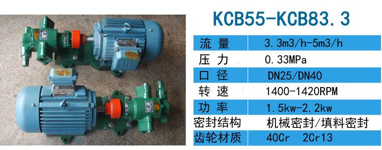 供应KCB2500输油泵泵内部件采用输送介质润滑-远东泵业示例图2