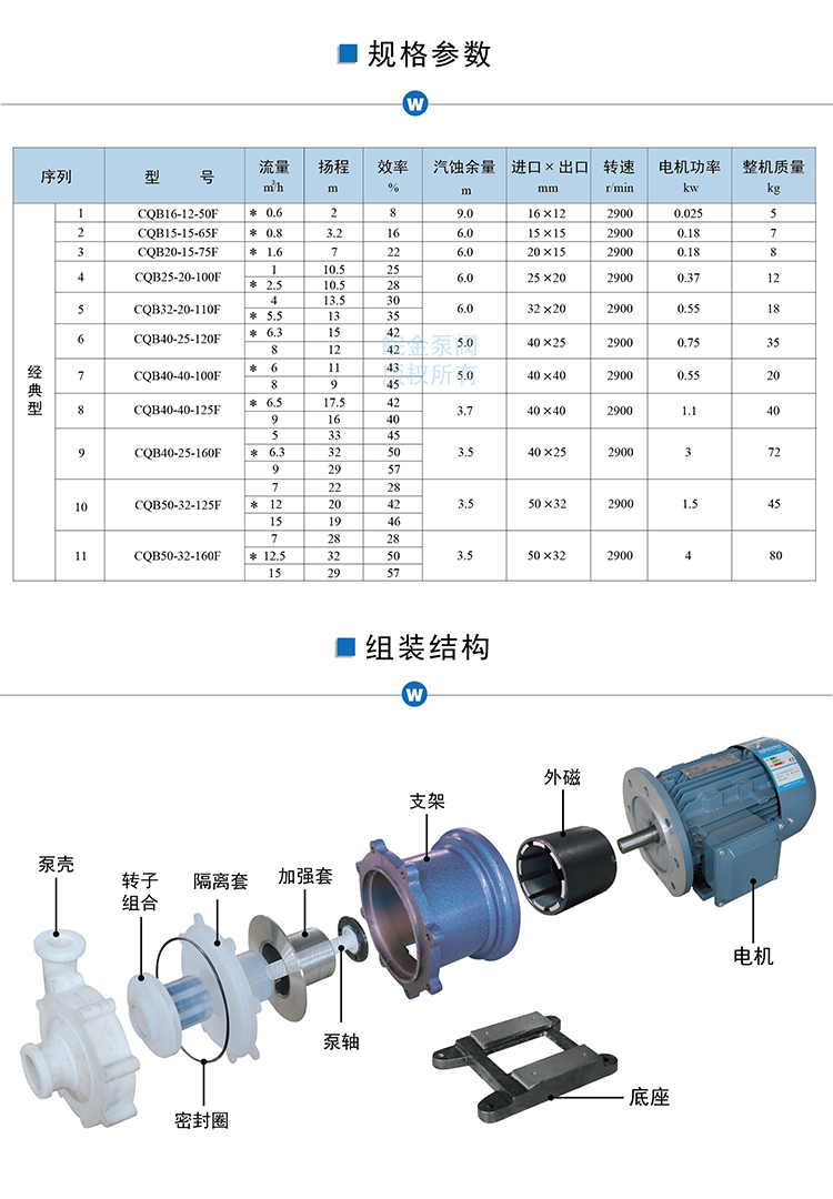 CQB25-20-100F四氟泵 耐酸堿防腐蝕泵 氟塑料磁力驅動泵 工業抽酸泵化工水泵示例圖16