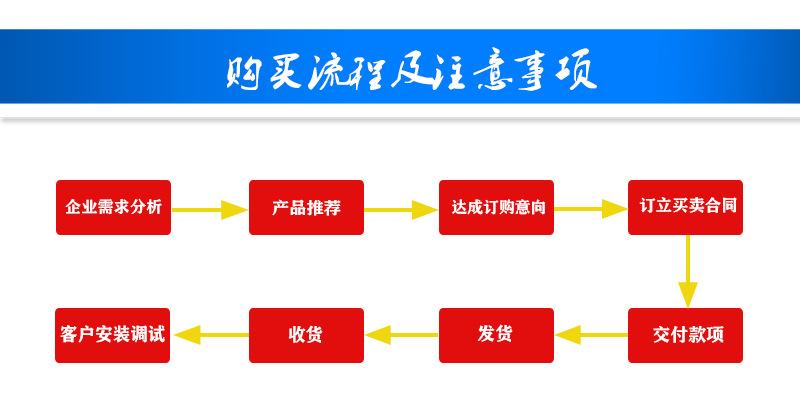 厂家直销山东海力达摇臂钻床3040x11A机械z3040摇臂钻产地货源示例图21