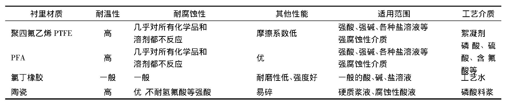 防腐电磁贝博app手机版 湿法 装置电磁贝博app手机版厂家示例图6