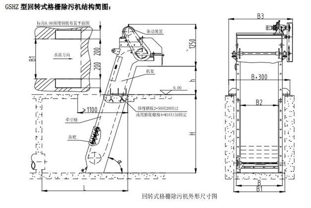 南京兰江GSJT-500非金属网板格栅 回转式阶梯式格栅示例图2