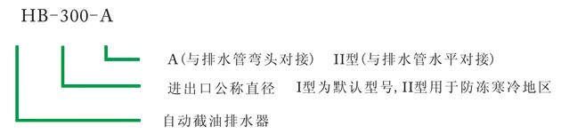 截油排水器HB-II 上海浦蝶品牌示例图2