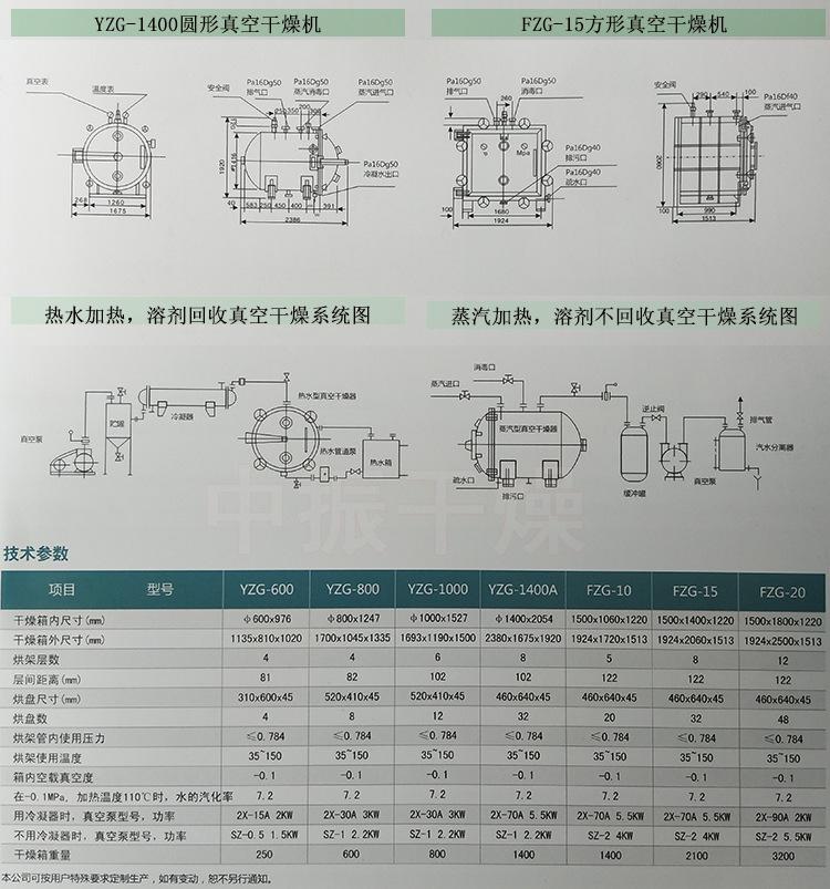 圆形真空干燥机技术参数