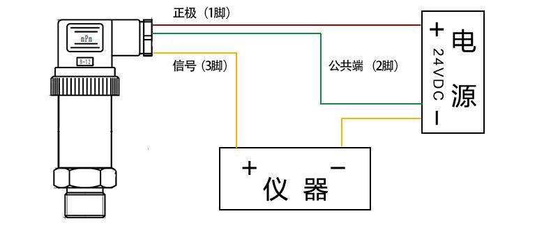 管道压力变送器 自来水 供水管道 排气管道传感器 蒸气 天然气管道压力变送器  立管压力变送器示例图6