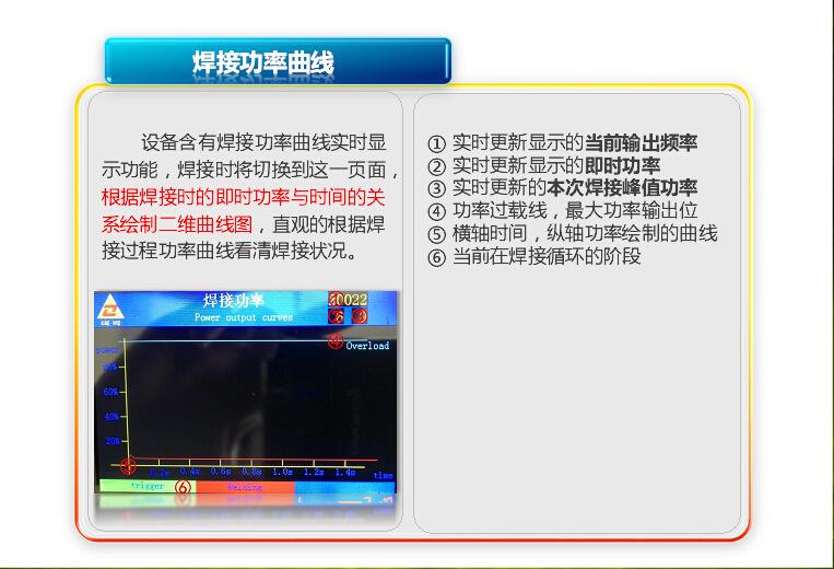 凤岗超声波焊接机 协和自动追频生产厂家 PP料焊接超声波机示例图22