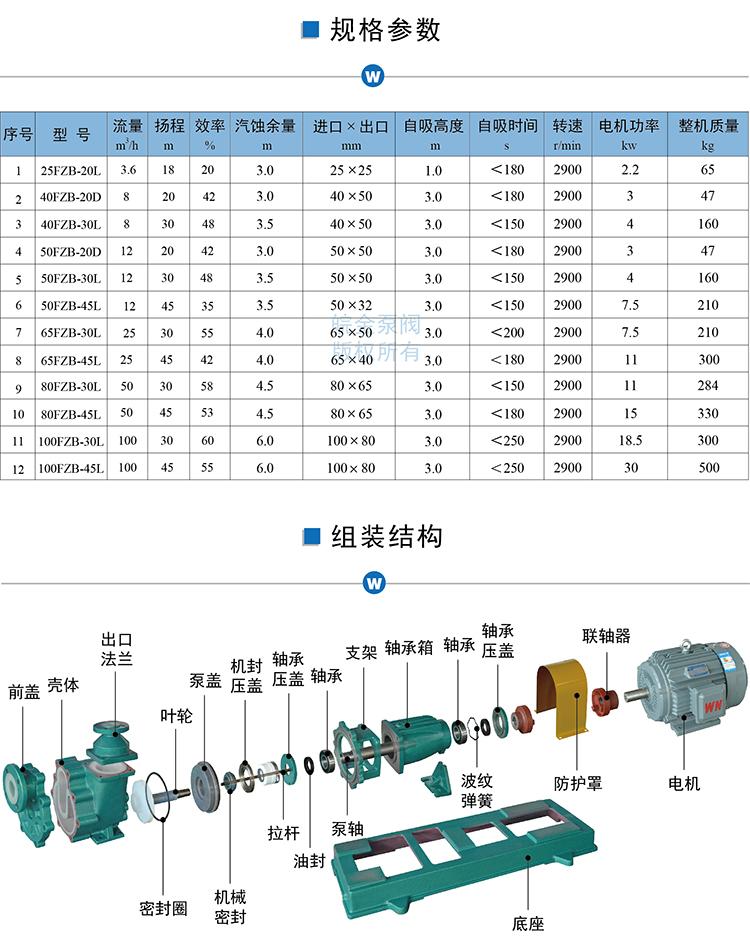 氟塑料自吸泵,65FZB-45L襯四氟自吸泵,防腐蝕耐酸堿合金化工離心泵,吸酸堿泵380V示例圖15