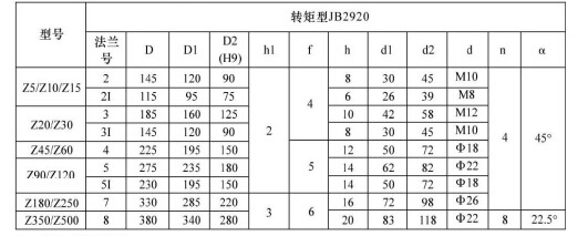 DN40 PN16电动截止阀执行机构生产厂家  DZW截止阀电动执行器示例图89
