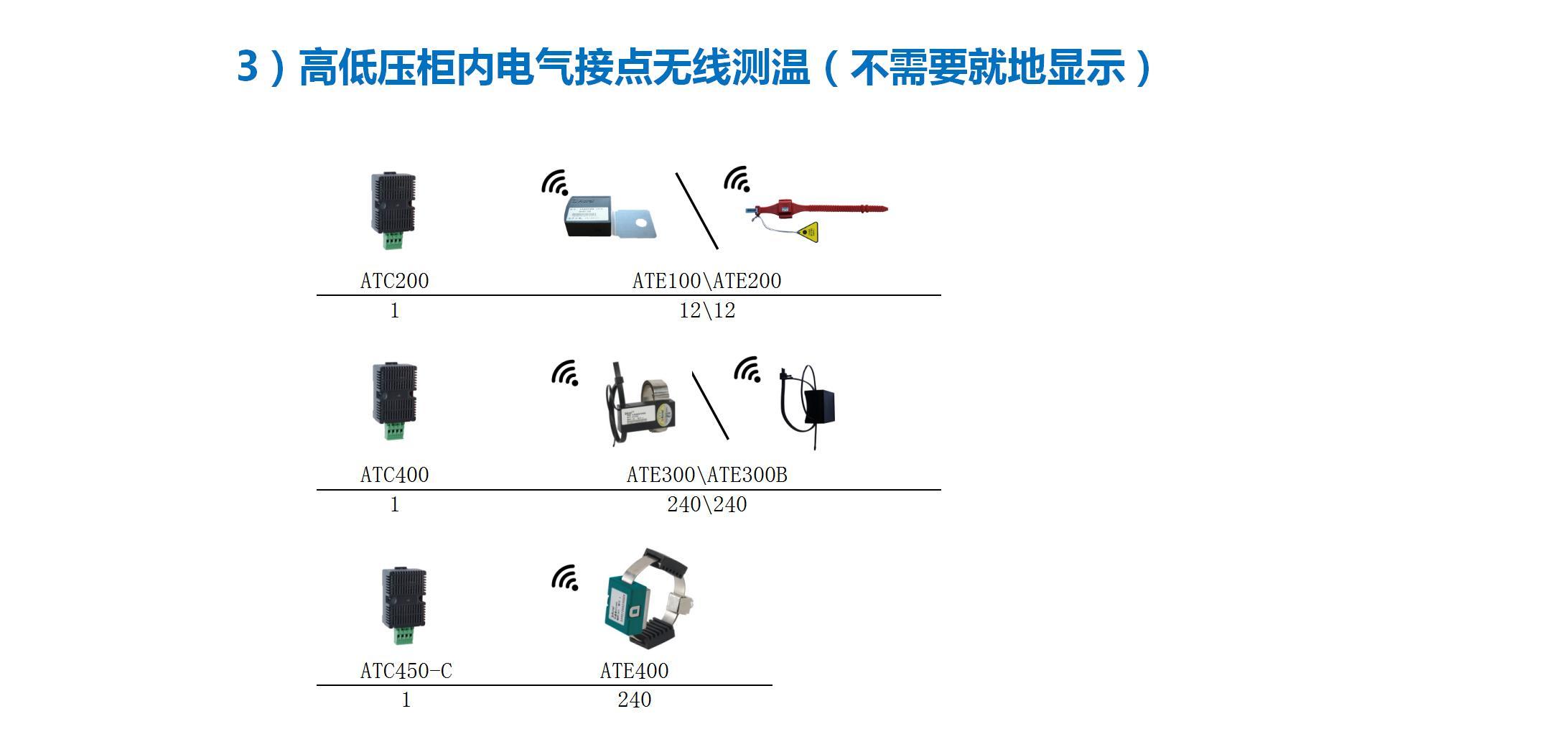 安科瑞在线测温传感器ATE100 螺栓式无线测温传感器  电池有源测温传感器   螺栓固定  采样周期25S示例图10