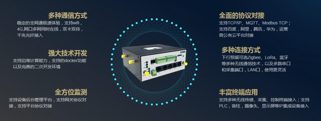 工业以太网网关 iot物联网平台搭建网关 长距离稳定数据传输示例图5