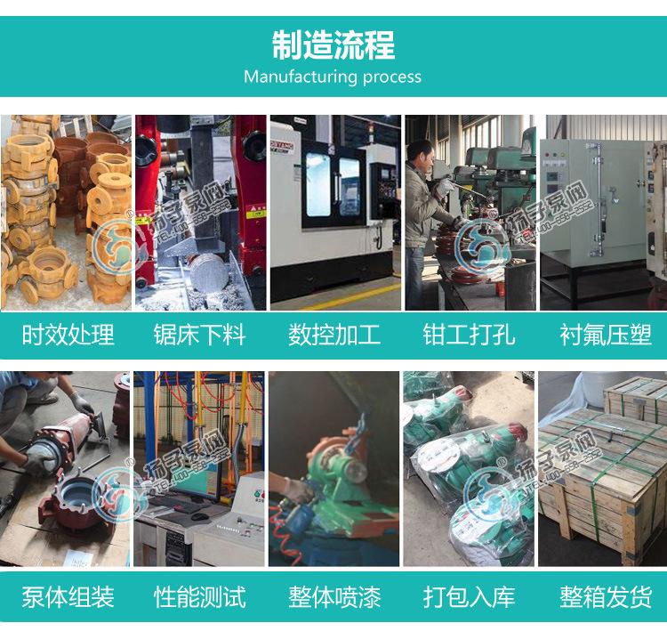TCL-G立式磁力管道泵 无泄漏不锈钢磁力泵 碱液泵 防爆磁力泵厂家示例图14