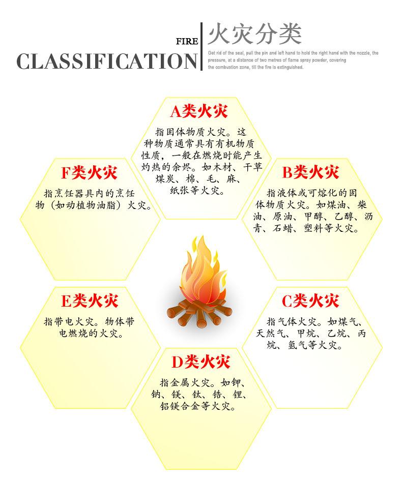 厂家批发悬挂式自动干粉灭火器 超细干粉灭火器自动灭火 欧伦泰示例图8