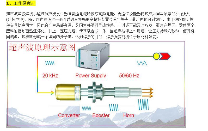 超声波机 PP料试剂盘湿化瓶自动追频超声波焊接机示例图24