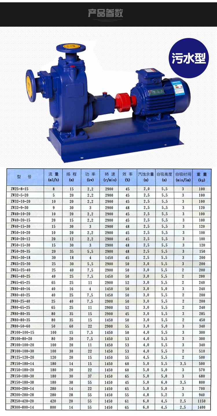 ZW型污水自吸泵型號參數