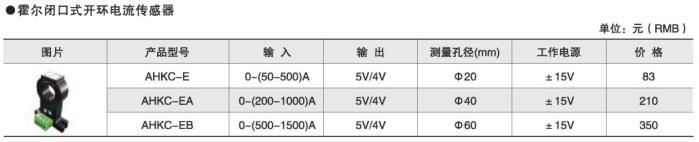 安科瑞AHKC-H 大<strong><strong><strong><strong><strong><strong>电流霍尔传感器</strong></strong></strong></strong></strong></strong> 输出5V/4V 孔径82*32 高精度抗干扰示例图16