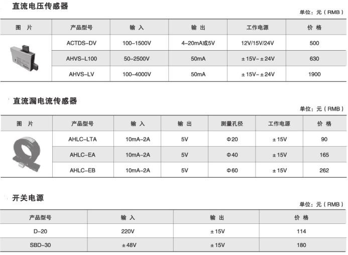 安科瑞AHKC-H 大<strong><strong><strong><strong><strong><strong>电流霍尔传感器</strong></strong></strong></strong></strong></strong> 输出5V/4V 孔径82*32 高精度抗干扰示例图18