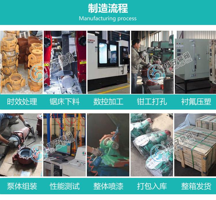32CQ-15不锈钢磁力驱动化工泵金属磁力泵防腐防爆磁力泵 厂家直销示例图12