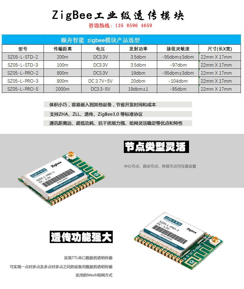 工业级无线组网zigbee模块厂家 TTL串口数据的透明传 通讯距离远示例图3