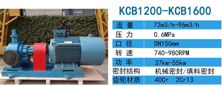供应KCB2500齿轮泵流量150立方,大流量齿轮泵-远东泵业示例图6