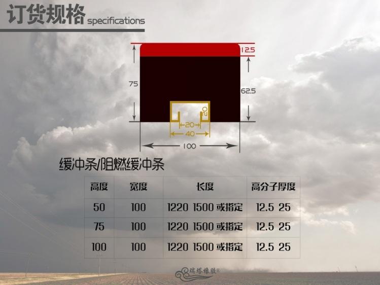 矿用高分子耐磨缓冲条阻燃标准示例图7