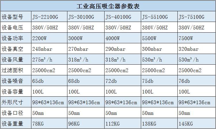 2.2KW激光雕刻吸尘器 脉冲反吹铜屑打磨吸尘器示例图8