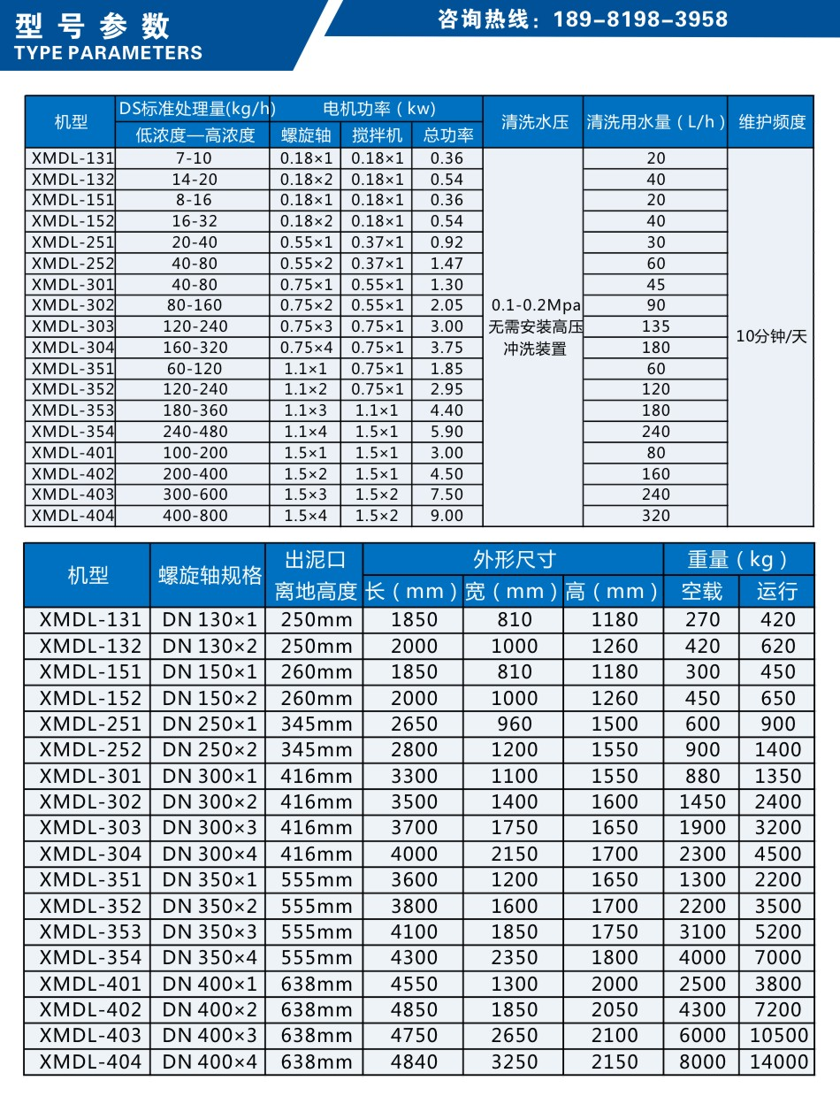 四川叠螺式污泥脱水机 污泥脱水设备 专业处理污泥脱水示例图5