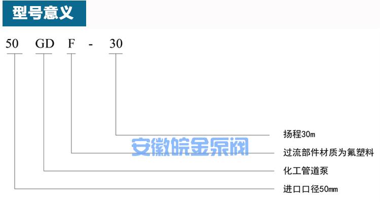 皖金氟塑料管道泵,50GD-20F型防腐蝕耐酸堿立式管道泵,化工泵襯四氟離心泵,工業增壓泵生產廠家示例圖5