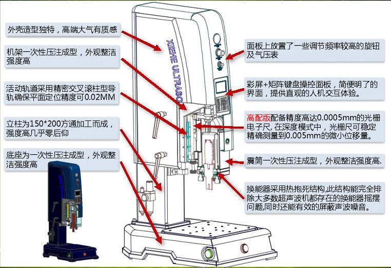 超声波塑焊机 环保净水器滤芯精密PP料1了用品焊接设备示例图12