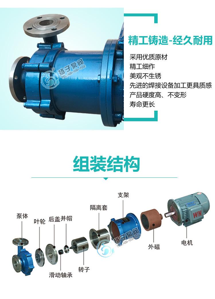50CQ-50磁力循环泵 cq不锈钢防爆食品级医用防腐蚀无泄漏磁力水泵示例图8