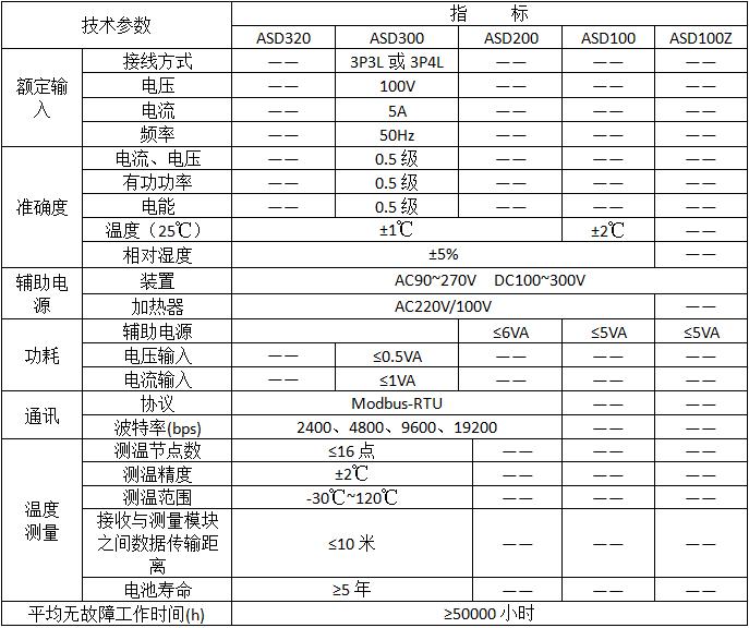 智能开关状态操显装置 安科瑞ASD100L 盘面式安装开关柜智能显控装置示例图3