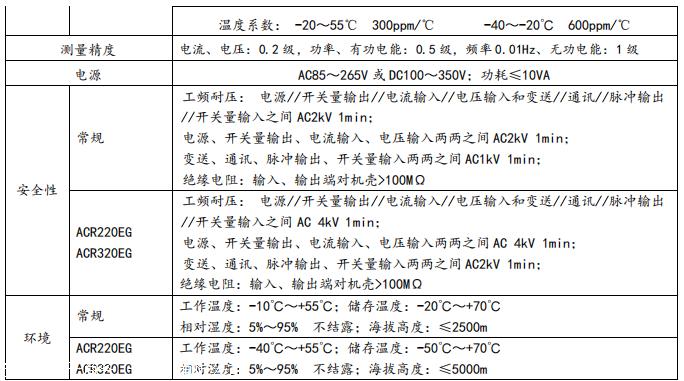 基站用电监测终端  安科瑞 三相四线智能化电能表  ACR120E   LED显示  应用控制系统 SCADA 能源管理示例图4