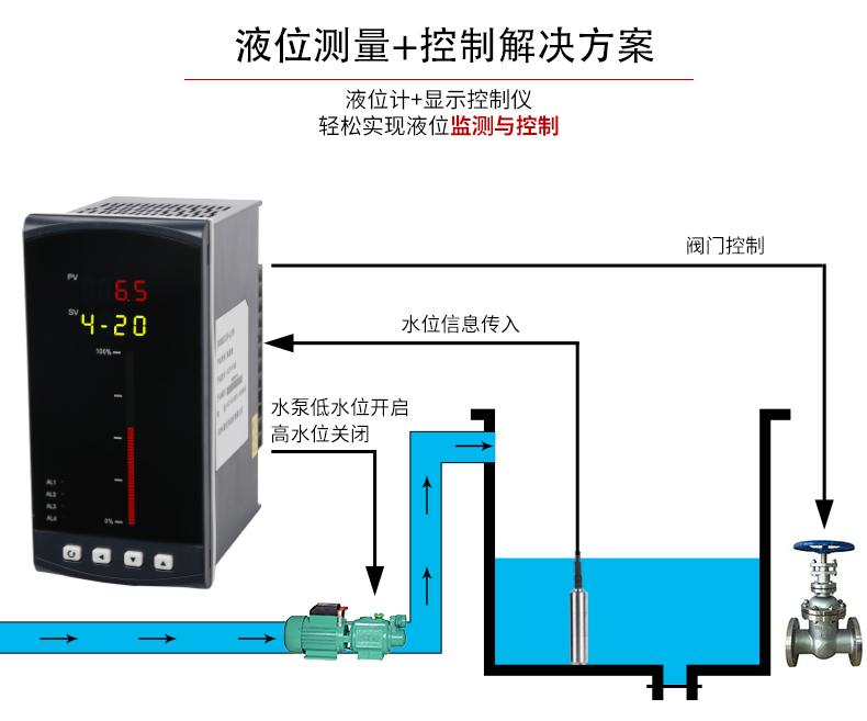 水池液位变送器 消防水池 循环水池 蓄水池 污水池 水位传感器 水池水位控制器示例图4