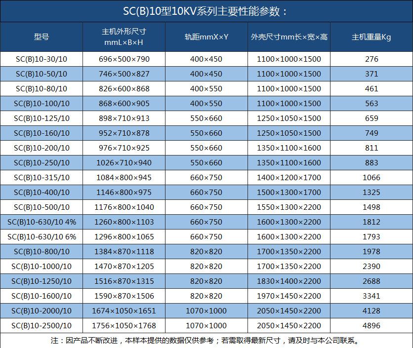 厂家直销 SCB10-500kva变压器 三相干式 scb10变压器 质量售后有保障-创联汇通示例图10