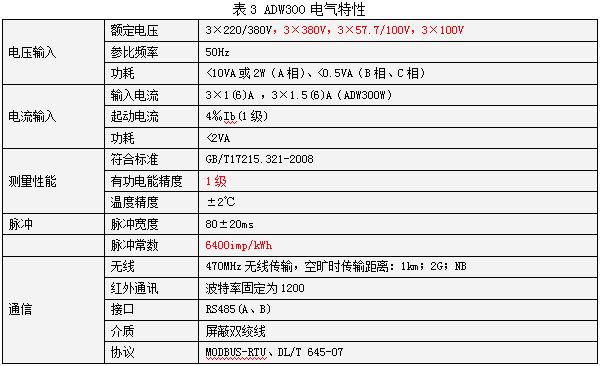 厂家直供安科瑞环保设备在线监测电能表ADW300系列lora无线通讯电能表示例图6